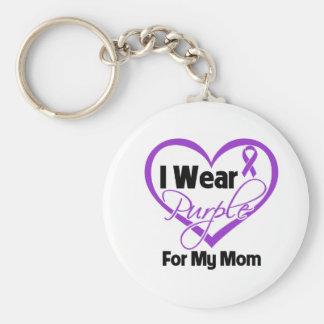 Llevo la cinta de Purple Heart - mamá Llavero Redondo Tipo Pin