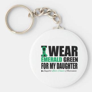 Llevo la cinta del cáncer de hígado para mi hija llaveros personalizados