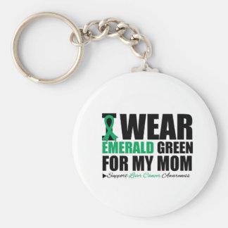 Llevo la cinta del cáncer de hígado para mi mamá llavero personalizado