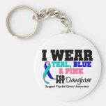 Llevo la cinta del cáncer de tiroides para mi hija llaveros personalizados