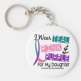Llevo la cinta del cáncer de tiroides para mi hija llavero redondo tipo pin