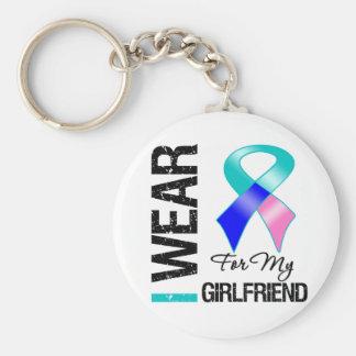 Llevo la cinta del cáncer de tiroides para mi llavero redondo tipo pin