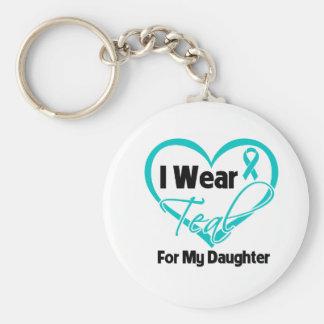 Llevo la cinta del corazón del trullo para mi hija llaveros
