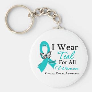 Llevo la cinta del trullo para todo el cáncer ovár llaveros personalizados
