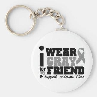 Llevo la cinta gris para mi amigo llavero
