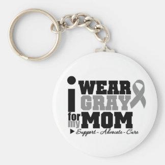 Llevo la cinta gris para mi mamá llaveros personalizados