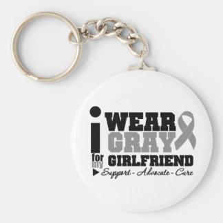 Llevo la cinta gris para mi novia llaveros