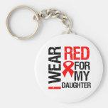 Llevo la cinta roja para mi hija llavero