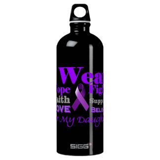 Llevo púrpura - mi hija tiene epilepsia