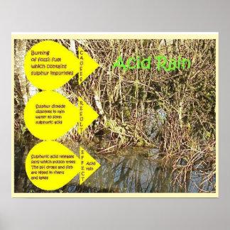 Lluvia ácida, qué la causa y cómo él afecta a u póster