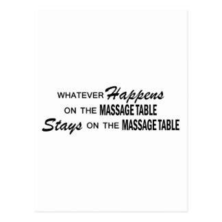 Lo que sucede - dé masajes a la tabla tarjeta postal