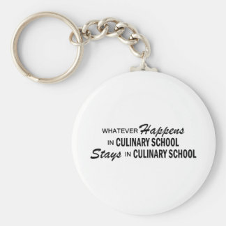 Lo que sucede - escuela culinaria llavero redondo tipo pin