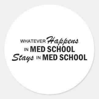 Lo que sucede - escuela del MED Pegatina Redonda