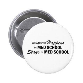 Lo que sucede - escuela del MED Pin Redondo 5 Cm