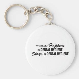 Lo que sucede - higiene dental llavero redondo tipo pin