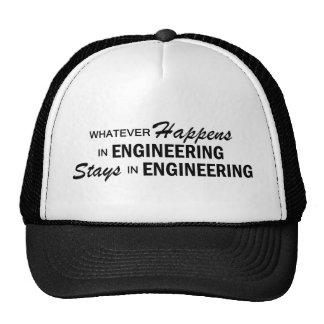 Lo que sucede - ingeniería gorros bordados