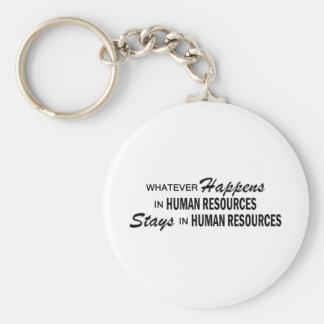 Lo que sucede - los recursos humanos llavero redondo tipo pin