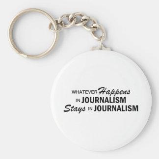 Lo que sucede - periodismo llavero redondo tipo pin