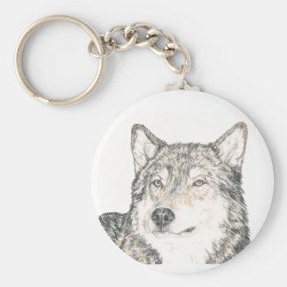 Lobo del macho alfa del llavero