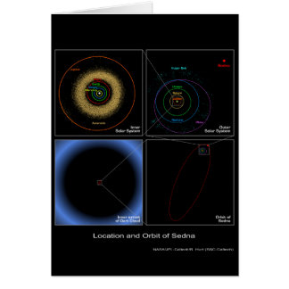 Location and Orbit of Sedna - NASA Card