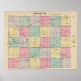 Logan County, Kansas Poster