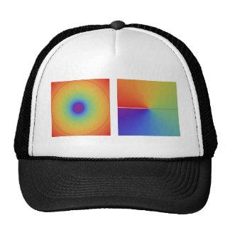 logaritmo complejo gorras