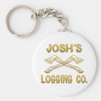 Logging Company de Josh Llaveros Personalizados