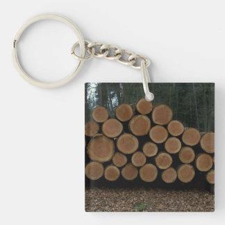 Logging Keychain
