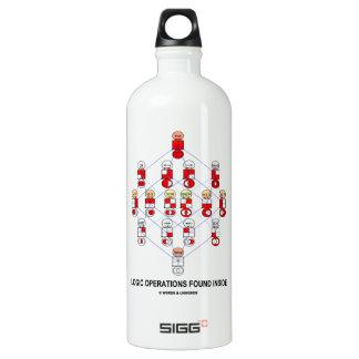 Logic Operations Found Inside (Hasse Diagram) Aluminum Water Bottle