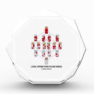 Logic Operations Found Inside (Hasse Diagram) Acrylic Award