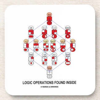 Logic Operations Found Inside (Hasse Diagram) Coaster