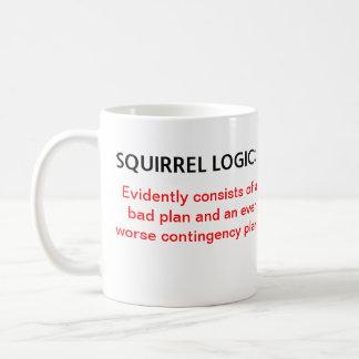 Lógica de la ardilla taza de café