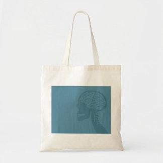 logicskull azul bolsa