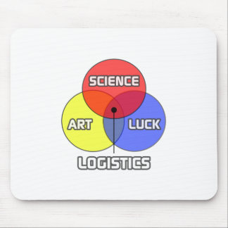 Logistics .. Science Art Luck Mouse Pad