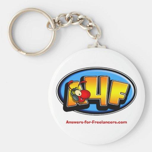 Logotipo de A4F Llavero Redondo Tipo Pin