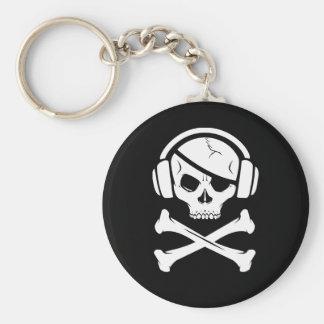 Logotipo de la piratería anti-RIAA del pirata de l Llavero