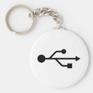 Logotipo de USB Llavero Redondo Tipo Pin