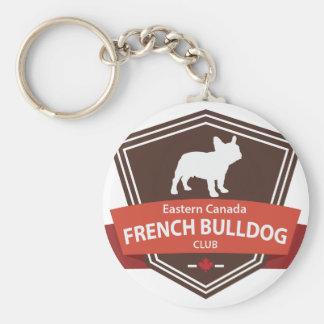 Logotipo del este del club del dogo francés de Can Llaveros