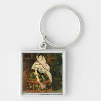 Lola de Valence, 1862 Key Chains