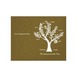 Lona del árbol de familia de la escritura, de colo impresion en lona
