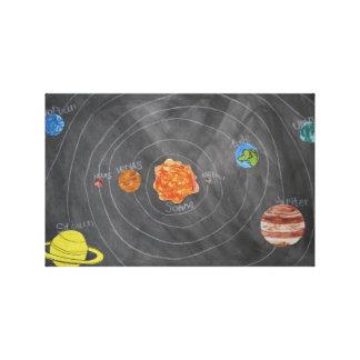 Lona envuelta de la Sistema Solar Impresiones En Lona Estiradas