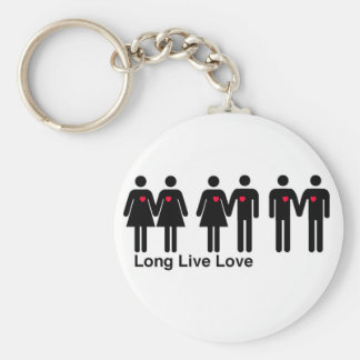 Long Live Love Basic Round Button Keychain