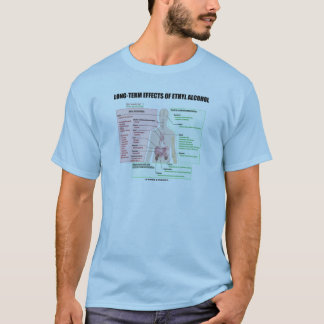 Long-Term Effects Of Ethyl Alcohol (Physiology) T-Shirt