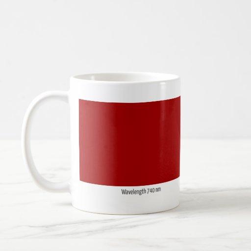 Longitud de onda 740 nanómetro taza de café