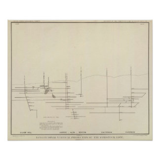 Longitudinal Vertical Projection III Comstock Lode Poster