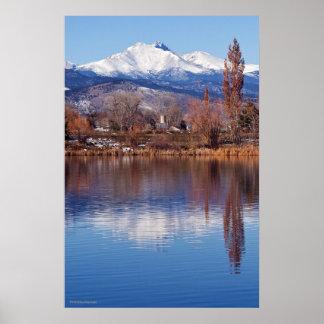 Longs Peak Reflection Poster