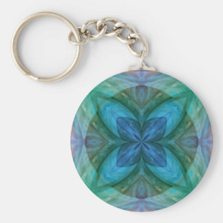 Looking Glass Lily Pad Key Chain