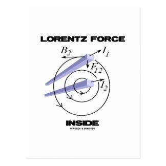 Lorentz Force Inside Electromagnetism Humor Postcard