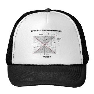 Lorenz Transformation Inside (Physics) Hat