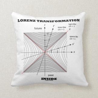 Lorenz Transformation Inside Physics Pillows